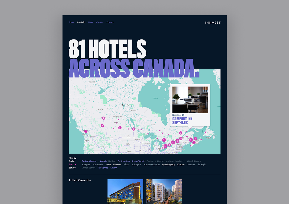 InnVest website list of hotels